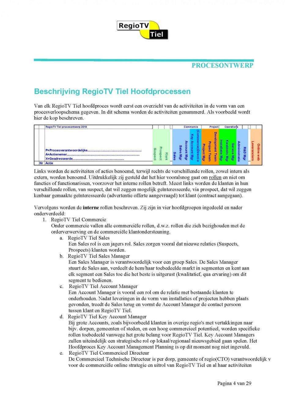 15.-RegioTV-Tiel-Procesontwerp-Handboek_Pagina_04-1-scaled.jpg