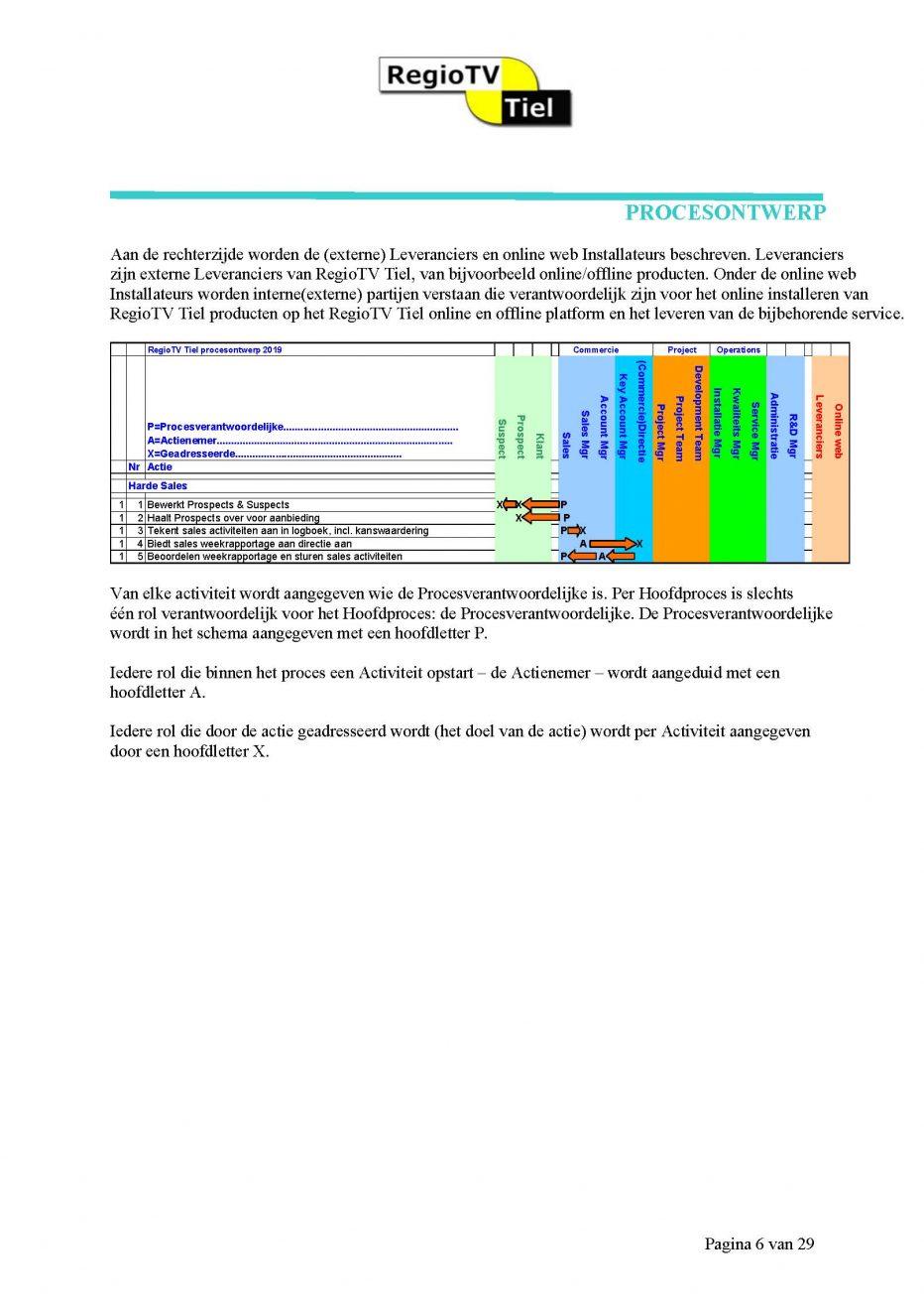 15.-RegioTV-Tiel-Procesontwerp-Handboek_Pagina_06-1.jpg