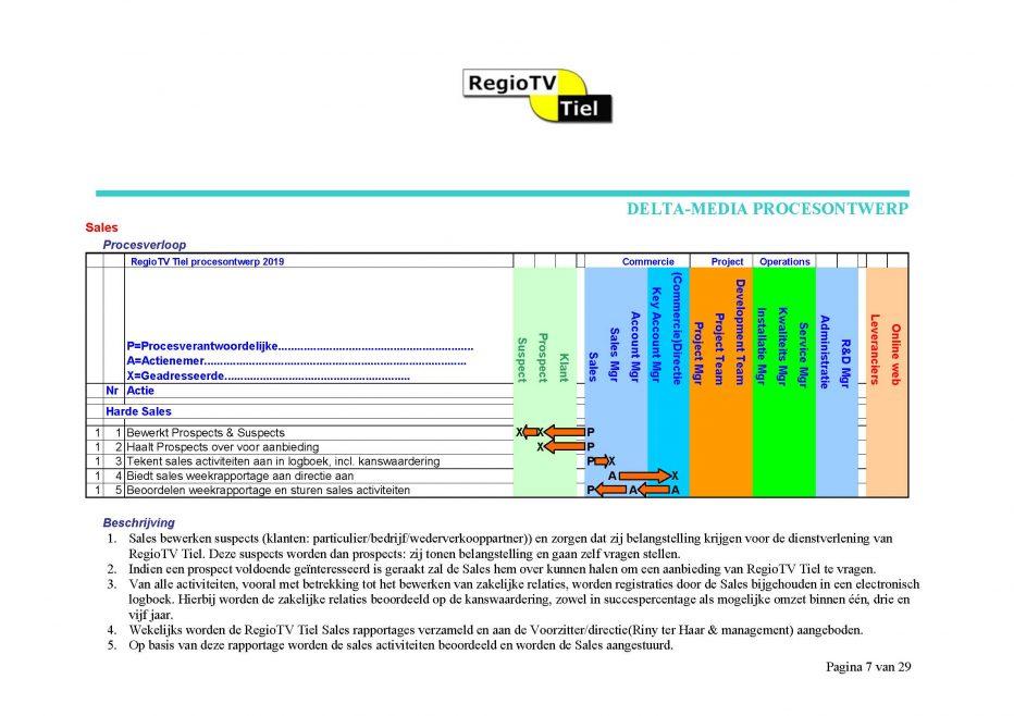 15.-RegioTV-Tiel-Procesontwerp-Handboek_Pagina_07-1.jpg