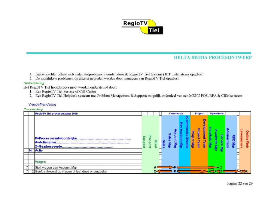 15.-RegioTV-Tiel-Procesontwerp-Handboek_Pagina_19-1.jpg