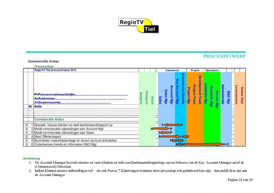 15.-RegioTV-Tiel-Procesontwerp-Handboek_Pagina_21-1.jpg
