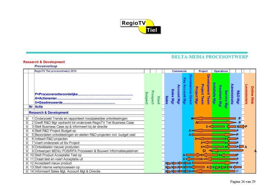 15.-RegioTV-Tiel-Procesontwerp-Handboek_Pagina_23-1.jpg